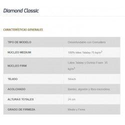Colchón Diamond Classic Firm Látex Talalay de Dunlopillo®